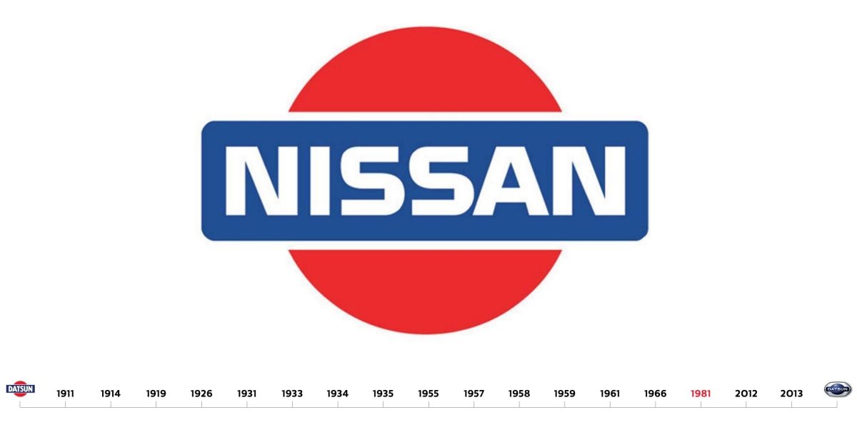 After selling 20 million cars in 190 countries around the world, the Datsun brand is phased out, and the Nissan name is used as the company expands globally in 1981