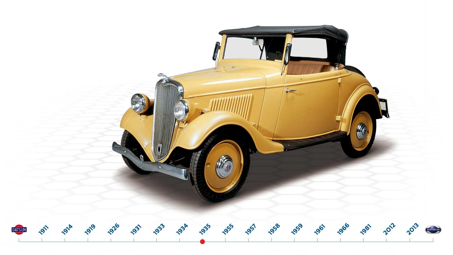 About Datsun | The History and Evolution of Datsun Cars